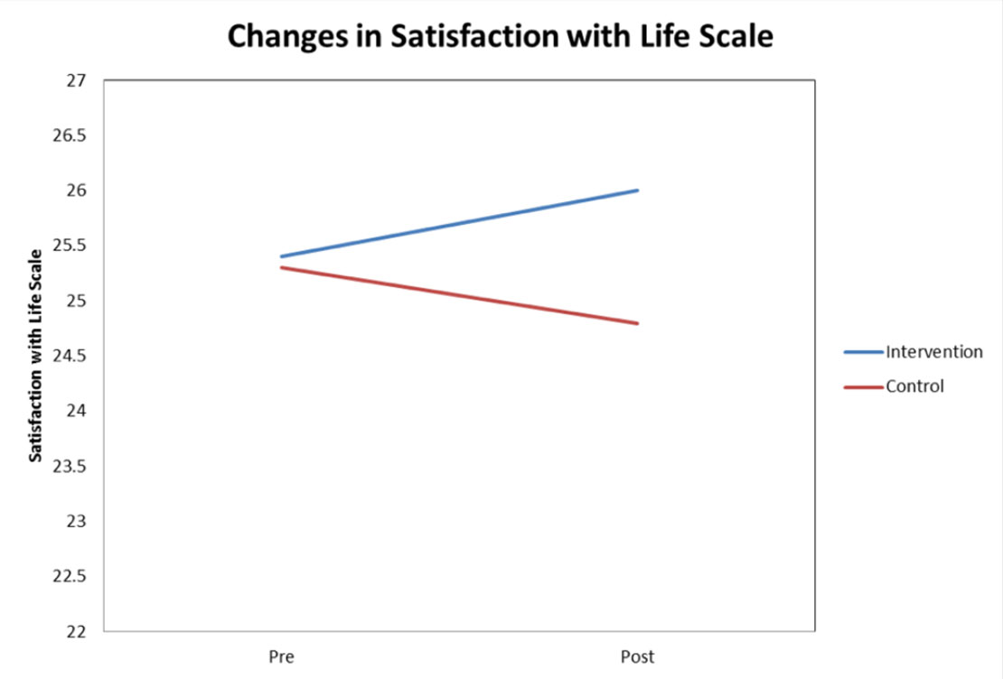 pacendo-chart2